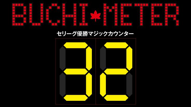 BUCHI meter countdown