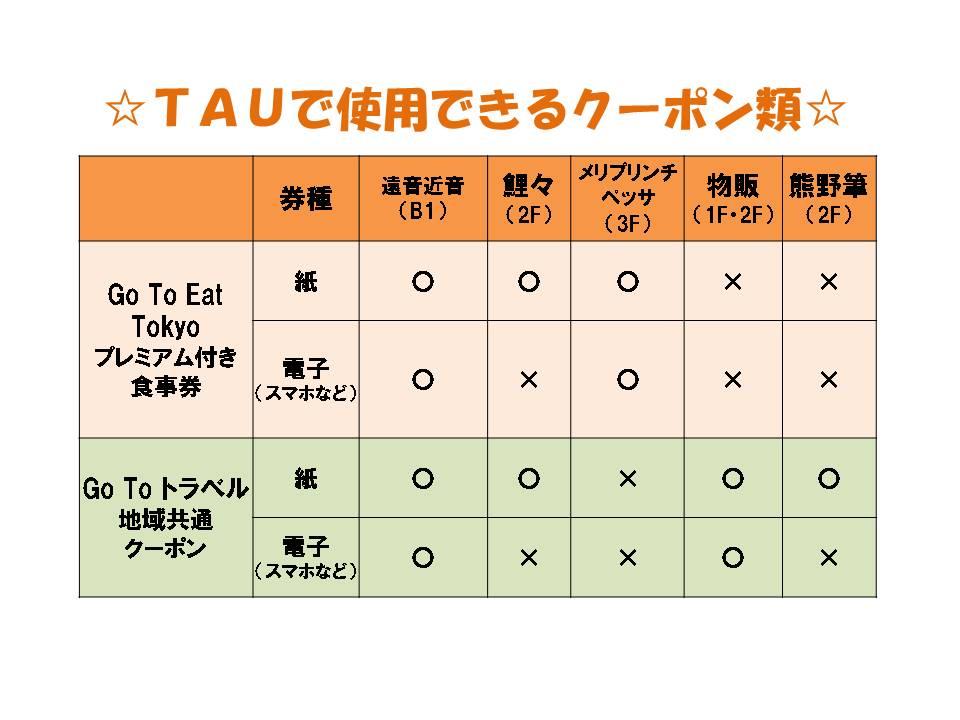 TAUで使用できるクーポン類
